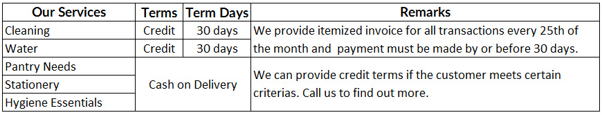 Table_payment-terms